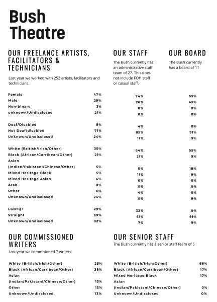 Pull Up or Shut Up: Our statistics